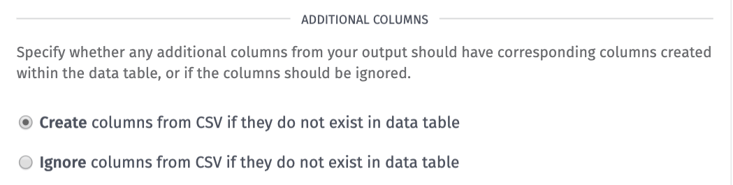 Notebook Outputs Data Table Create Columns